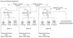4-Port 10/100Base-Tx Copper + 2-Ports SFP Fiber Unmanaged Media Converter (-40~75℃) - Power 12-48V DC - Din rail or Wall Mount  - accepts SFP Port 100Base-SX/FX/BX/LX only - 2