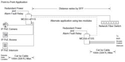 4-Port  10/100Base-Tx IEEE802.3af Copper + 1-Port  SFP Unmanaged Media Converter (4x 15,4W PoE Budget)  (-40~75℃) - Power 24-48V DC or 24V AC - Din rail or Wall Mount - accepts SFP Port 100Base-SX/FX/BX/LX only - 2