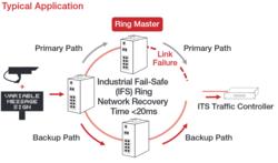 8-port Gigabit PoE+ Industrial Managed Switch - 2