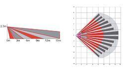 DT15/1900 - duální detektor PIR+MW, dosah 15m - 2
