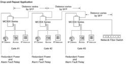 1-Port 10/100/1000Base-T Copper + 1-Port SFP Managed Media Converter (-30~75℃) - Power 12-48V DC - Din rail or Wall Mount -  accepts SFP Port 1000Base-SX/BX/LX/LHX/ZX only - 3